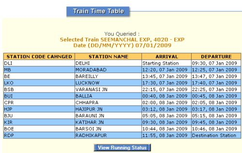 simanchal express time table
